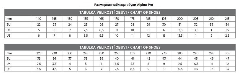 обувь AP